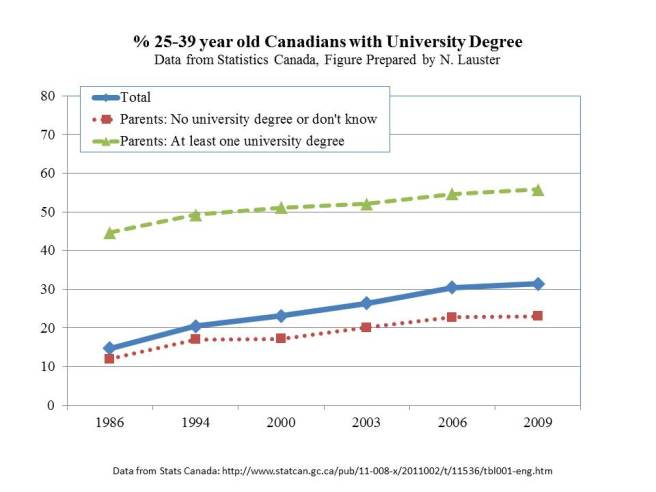 Canadian-Univ-Degrees