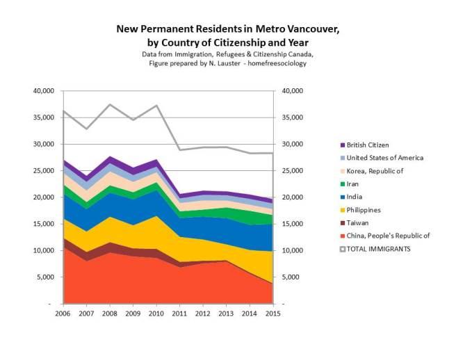 metroimmigration-2015