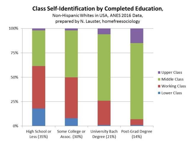 class-by-edu