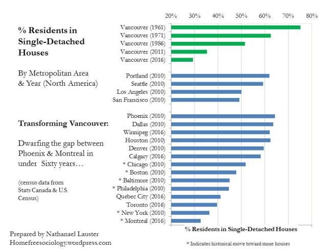 VancouverTransforms-2016