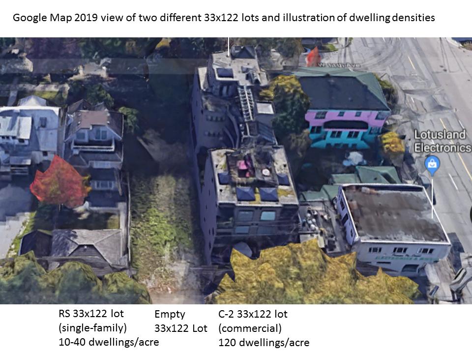Old-Apartment-Comparison-2018-B