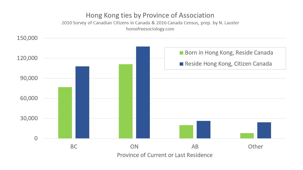 HongKong-Canada-Ties-1