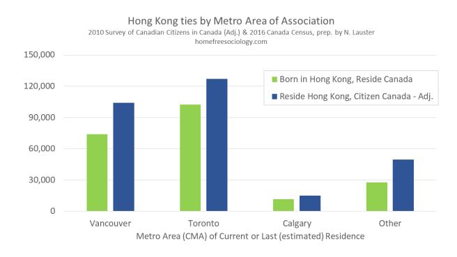 HongKong-Canada-Ties-2