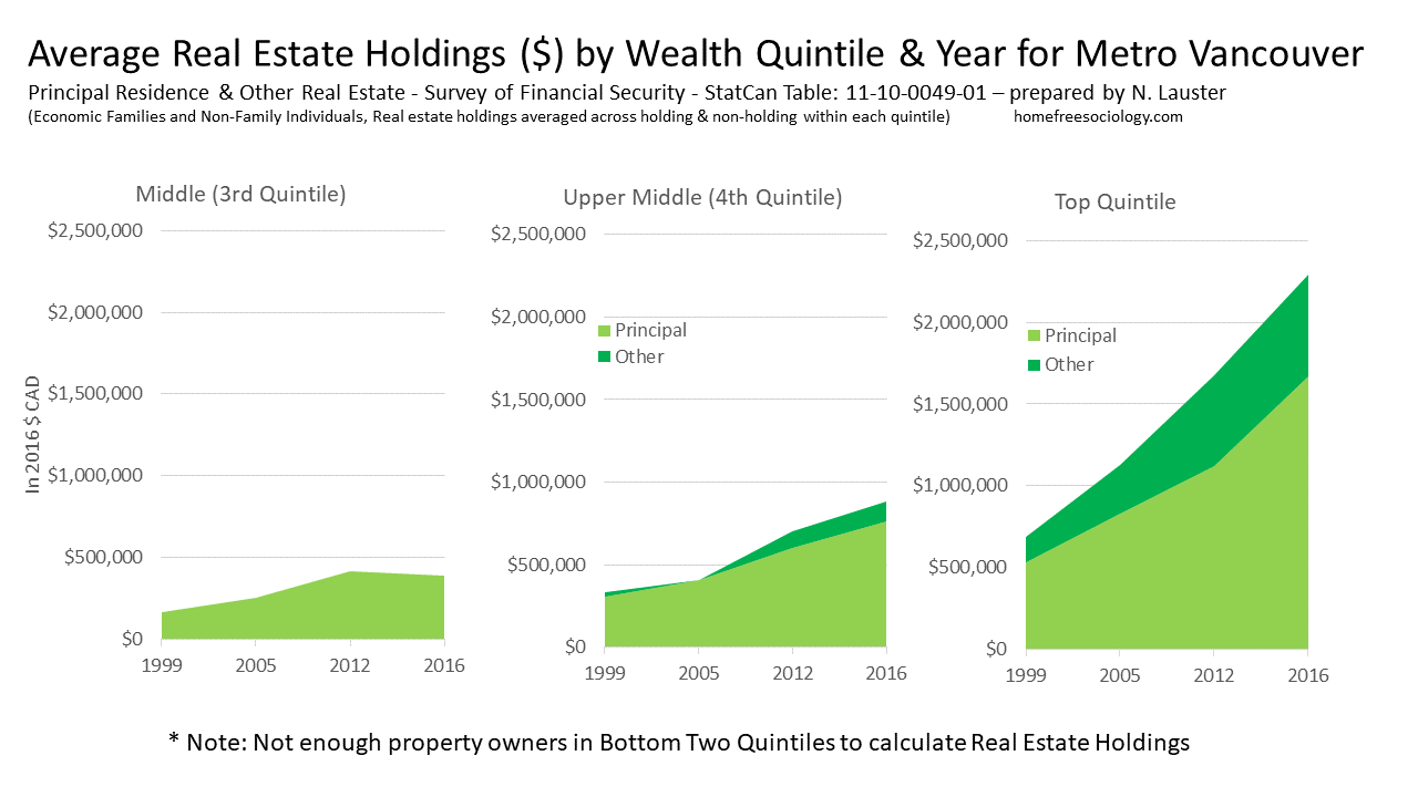 Real-Estate-Wealth-YVR-Qs