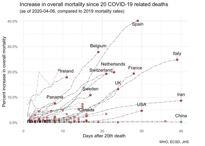 covid-19-mortality-final2-1