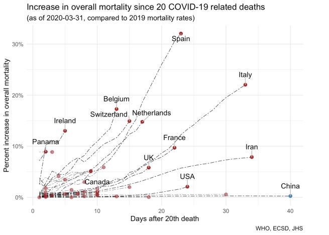 COVID-mortality2